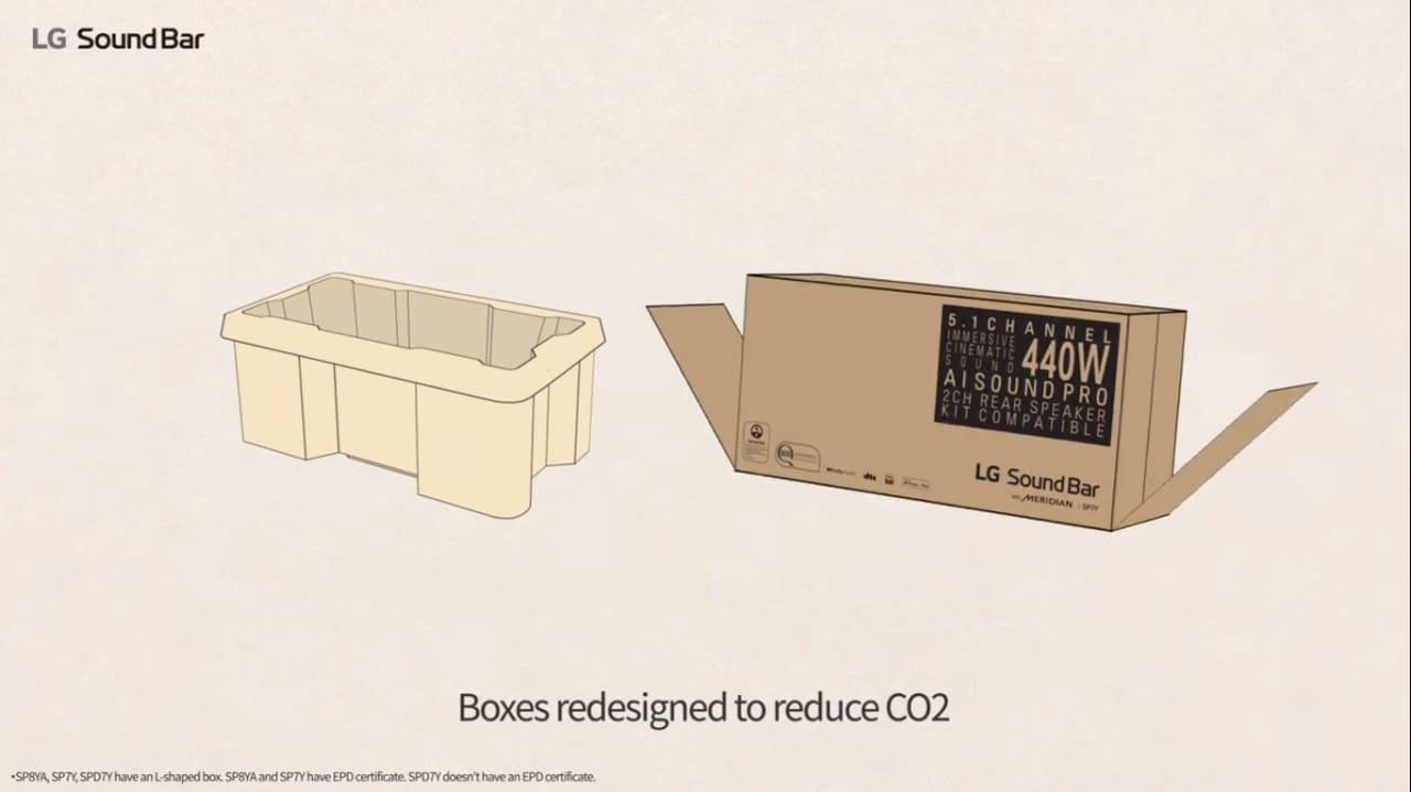 LG Electronics conmemora el Día Mundial del Medio Ambiente con un poco menos de plástico