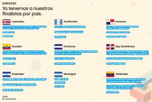 Estudiantes de nueve países latinoamericanos avanzan a fase final del concurso Soluciones para el Futuro